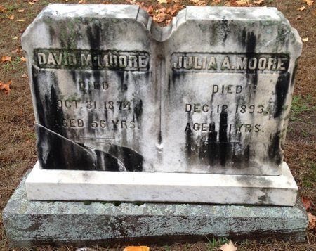 MOORE, DAVID M - Hillsborough County, New Hampshire | DAVID M MOORE - New Hampshire Gravestone Photos